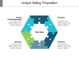 Unique Selling Proposition Ppt Powerpoint Presentation Layouts Sample Cpb