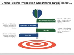 Unique Selling Proposition Understand Target Market Communicate Brand Consistency