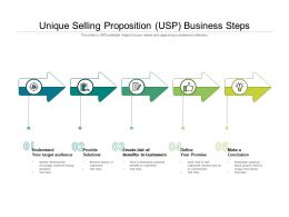 Unique Selling Proposition USP Business Steps