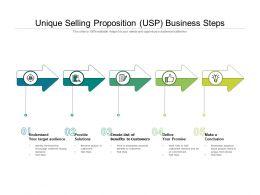 Unique Selling Proposition USP Business Steps