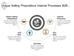 Unique Selling Propositions Internal Processes B2b Channel Marketing Cpb