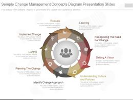Unique Semple Change Management Concepts Diagram Presentation Slides