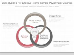 Unique Skills Building For Effective Teams Sample Powerpoint Graphics