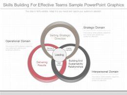 unique_skills_building_for_effective_teams_sample_powerpoint_graphics_Slide01