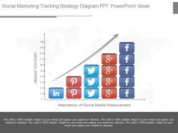 Unique Social Marketing Tracking Strategy Diagram Ppt Powerpoint Ideas
