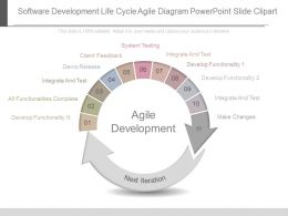 Unique Software Development Life Cycle Agile Diagram Powerpoint Slide Clipart