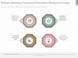 Unique Strategic Marketing Framework Presentation Background Images