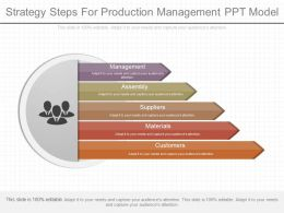 Unique Strategy Steps For Production Management Ppt Model