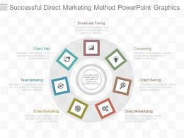 Unique Successful Direct Marketing Method Powerpoint Graphics