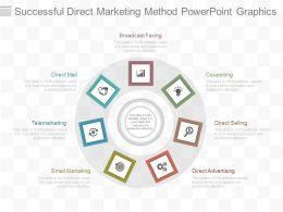 Unique Successful Direct Marketing Method Powerpoint Graphics
