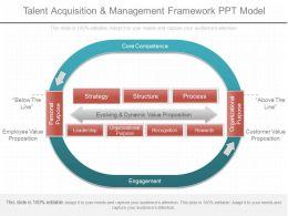 Unique Talent Acquisition And Management Framework Ppt Model