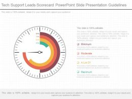 Unique Tech Support Leads Scorecard Powerpoint Slide Presentation Guidelines