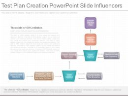 Unique Test Plan Creation Powerpoint Slide Influencers