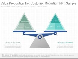 Unique Value Proposition For Customer Motivation Ppt Sample