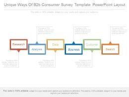 Unique Ways Of B2b Consumer Survey Template Powerpoint Layout