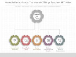 Unique Wearable Electronics And The Internet Of Things Template Ppt Slides