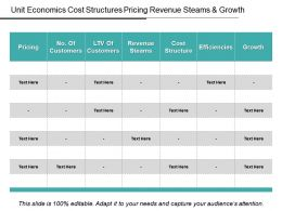 Unit Economics Cost Structures Pricing Revenue Steams And Growth