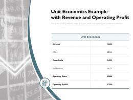 Unit Economics Example With Revenue And Operating Profit