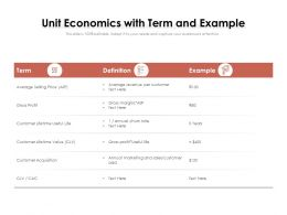 Unit Economics With Term And Example