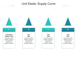 Unit Elastic Supply Curve Ppt Powerpoint Presentation Layouts Sample Cpb