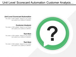 Unit Level Scorecard Automation Customer Analysis Customer Service Effectiveness