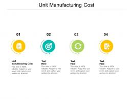Unit Manufacturing Cost Ppt Powerpoint Presentation Ideas Skills Cpb