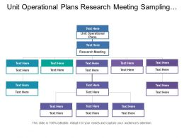 Unit Operational Plans Research Meeting Sampling Questionnaire Data Collection