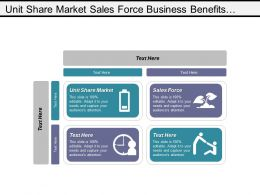 Unit Share Market Sales Force Business Benefits Virtual Working Cpb