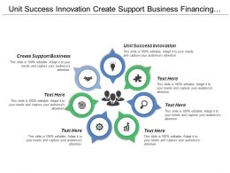 Unit Success Innovation Create Support Business Financing Reporting