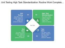 Unit Testing High Task Standardization Routine Work Complete Tasks