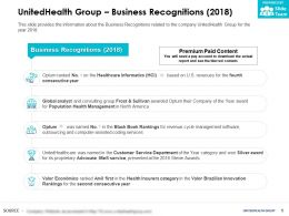 UnitedHealth Group Business Recognitions 2018