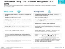 UnitedHealth Group CSR Awards And Recognitions 2016-2019