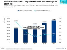 UnitedHealth Group Graph Of Medical Costs For Five Years 2014-18