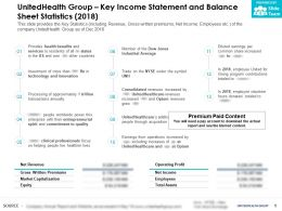 UnitedHealth Group Key Income Statement And Balance Sheet Statistics 2018
