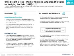 UnitedHealth Group Market Risks And Mitigation Strategies For Hedging The Risks 2018
