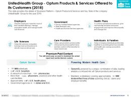 UnitedHealth Group Optum Products And Services Offered To Its Customers 2018
