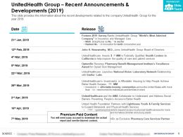 UnitedHealth Group Recent Announcements And Developments 2019