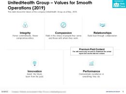 UnitedHealth Group Values For Smooth Operations 2019