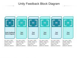 Unity Feedback Block Diagram Ppt Powerpoint Presentation Slides Download Cpb