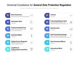 Universal Compliance For General Data Protection Regulation