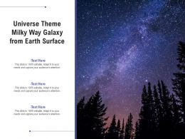 Universe Theme Milky Way Galaxy From Earth Surface