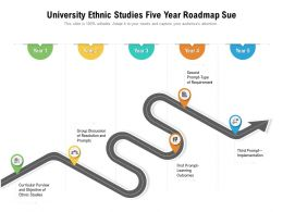 University Ethnic Studies Five Year Roadmap Sue