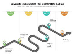 University Ethnic Studies Four Quarter Roadmap Sue