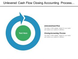 Unlevered Cash Flow Closing Accounting Process Lifecycle Stage Cpb
