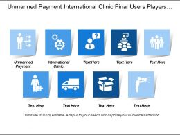 Unmanned Payment International Clinic Final Users Players Wireless