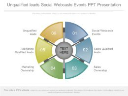 Unqualified Leads Social Webcasts Events Ppt Presentation