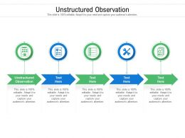 Unstructured Observation Ppt Powerpoint Presentation Ideas Graphic Images Cpb