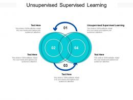 Unsupervised Supervised Learning Ppt Powerpoint Presentation Outline Rules Cpb