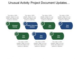 Unusual Activity Project Document Updates Enterprise Environmental Factor