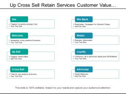 Up Cross Sell Retain Services Customer Value Management With Icons